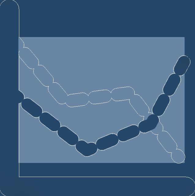 گراف پوشش گالوانیزاسیون